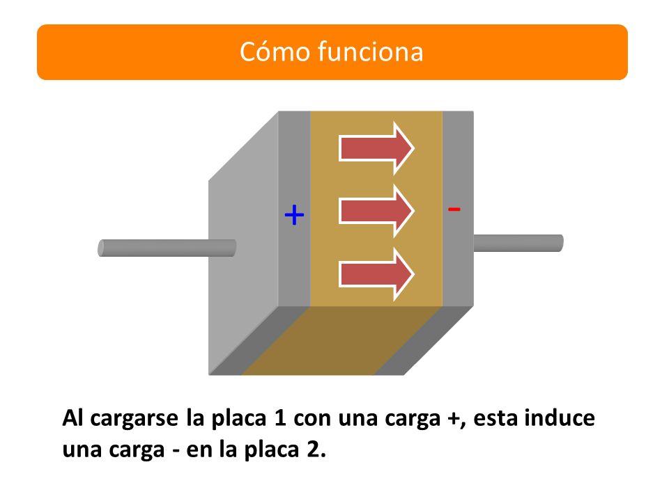 La capacidad de un condensador se define como el cuociente entre la carga de la placa y la diferencia de volta C = Q V La capacidad (C) se mide en Faradios (F); (Q) se mide en Culombios y (V) en Volts.