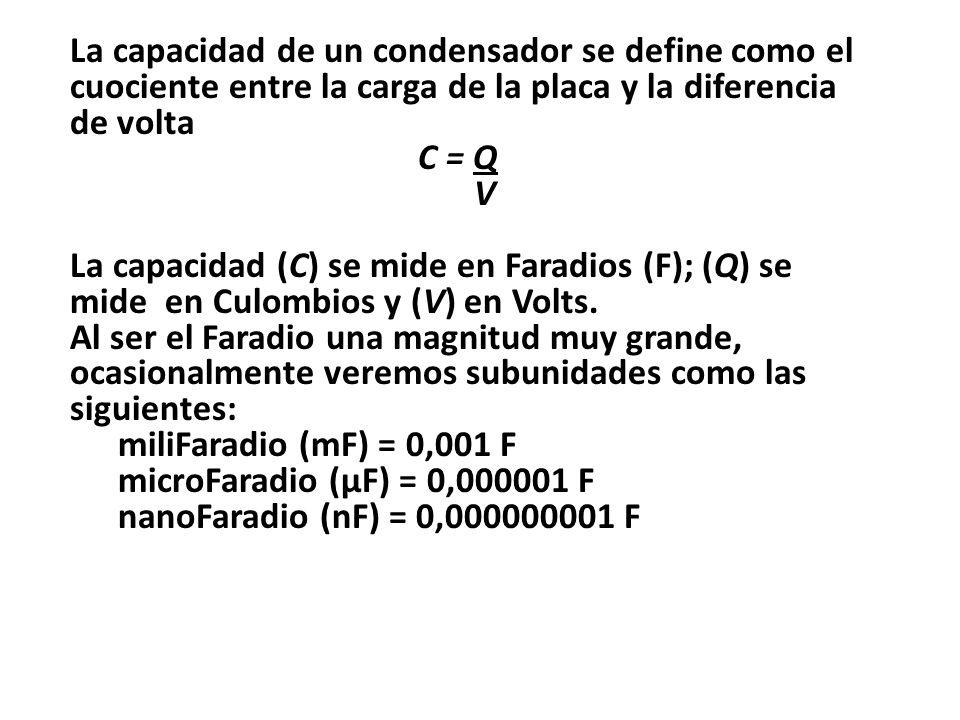 La capacidad de un condensador se define como el cuociente entre la carga de la placa y la diferencia de volta C = Q V La capacidad (C) se mide en Far