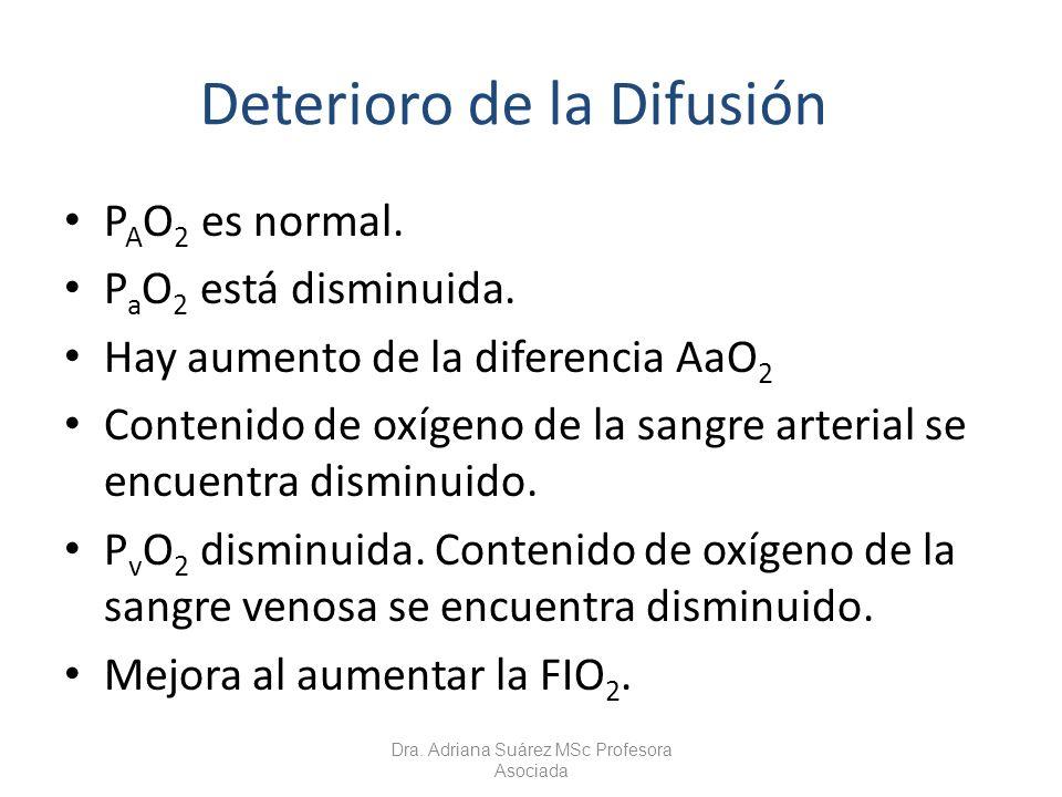 Deterioro de la Difusión P A O 2 es normal. P a O 2 está disminuida. Hay aumento de la diferencia AaO 2 Contenido de oxígeno de la sangre arterial se