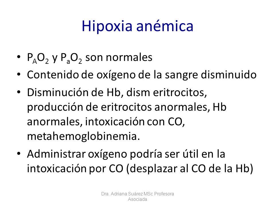Hipoxia anémica P A O 2 y P a O 2 son normales Contenido de oxígeno de la sangre disminuido Disminución de Hb, dism eritrocitos, producción de eritroc