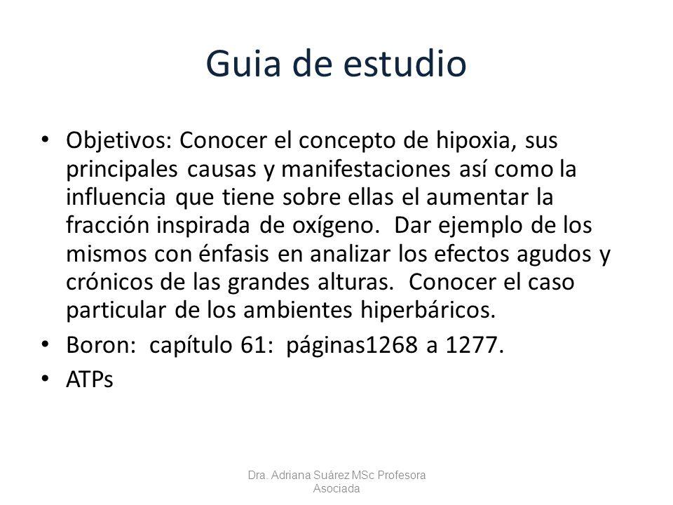 PaCO 2 < 40 mmHg: hipocapnia PaCO 2 > 40 ± 2 mmHg: hipercapnia PaO 2 < 85 mmHg: hipoxemia: fracaso del sistema respiratorio para oxigenar la sangre.