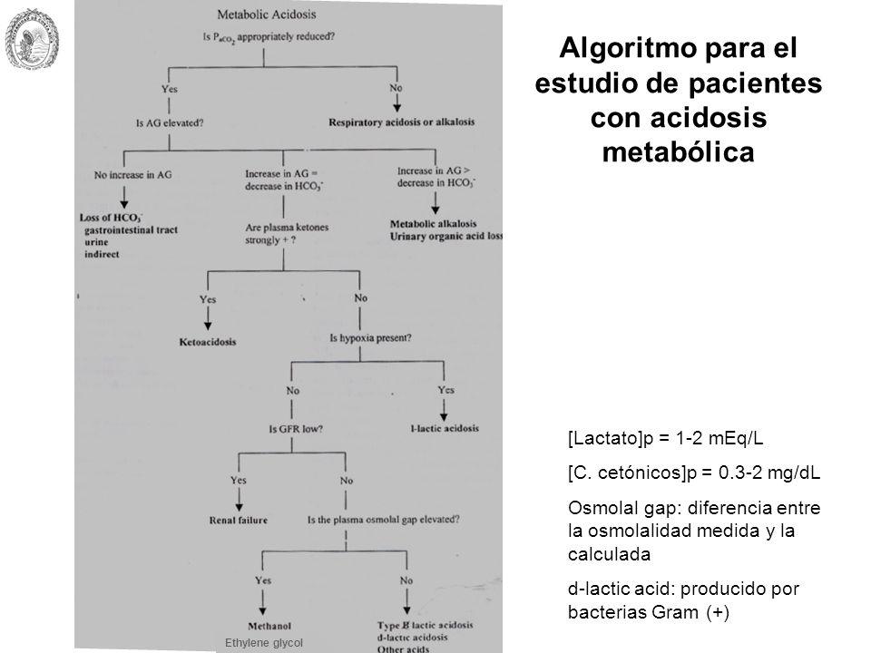 [Lactato]p = 1-2 mEq/L [C. cetónicos]p = 0.3-2 mg/dL Osmolal gap: diferencia entre la osmolalidad medida y la calculada d-lactic acid: producido por b