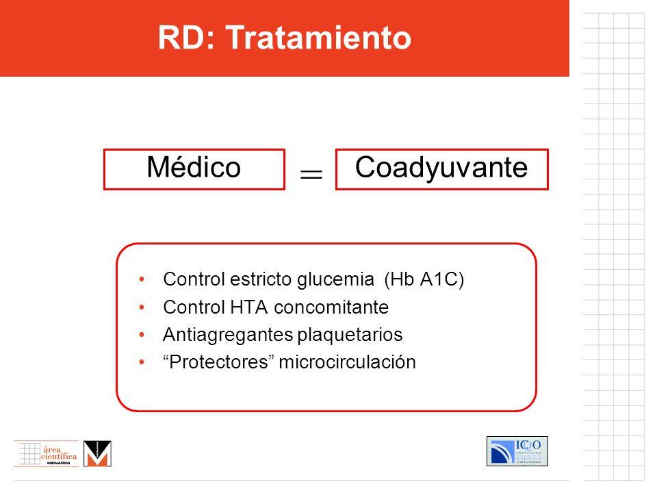 Control estricto glucemia (Hb A1C) Control HTA concomitante Antiagregantes plaquetarios Protectores microcirculación RD: Tratamiento MédicoCoadyuvante