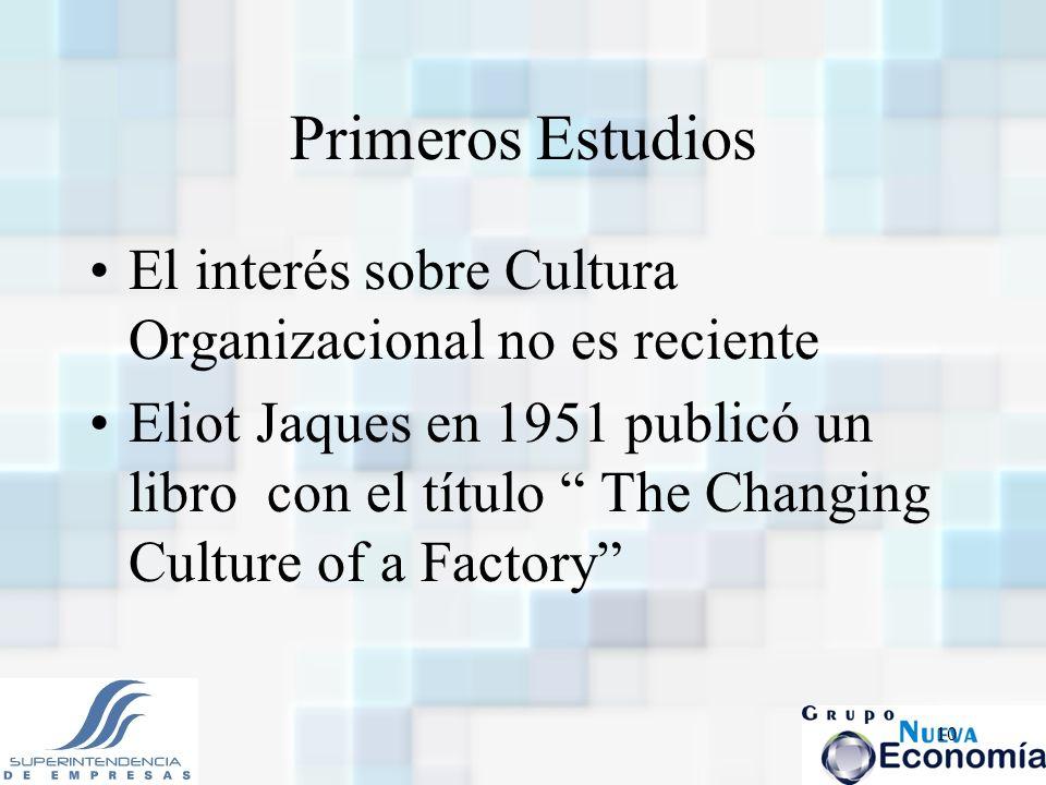 10 Primeros Estudios El interés sobre Cultura Organizacional no es reciente Eliot Jaques en 1951 publicó un libro con el título The Changing Culture o