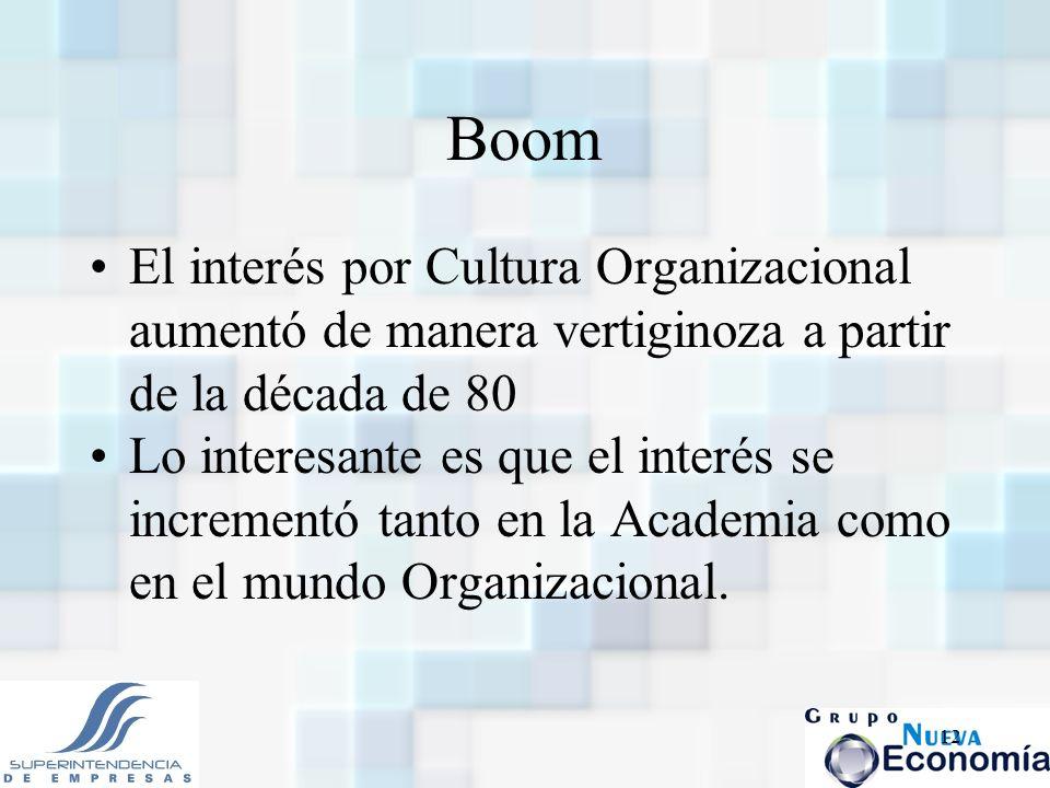 12 Boom El interés por Cultura Organizacional aumentó de manera vertiginoza a partir de la década de 80 Lo interesante es que el interés se incrementó