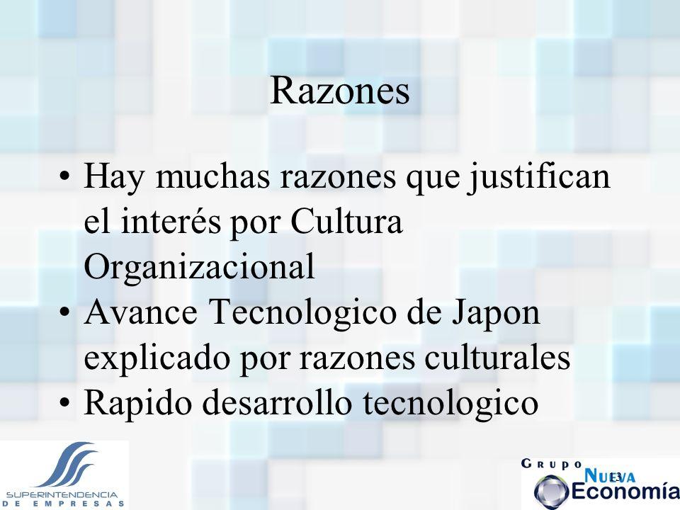 13 Razones Hay muchas razones que justifican el interés por Cultura Organizacional Avance Tecnologico de Japon explicado por razones culturales Rapido