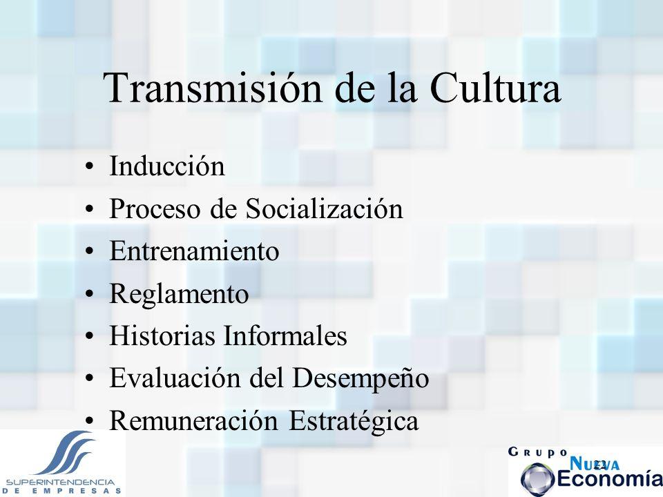 22 Transmisión de la Cultura Inducción Proceso de Socialización Entrenamiento Reglamento Historias Informales Evaluación del Desempeño Remuneración Es