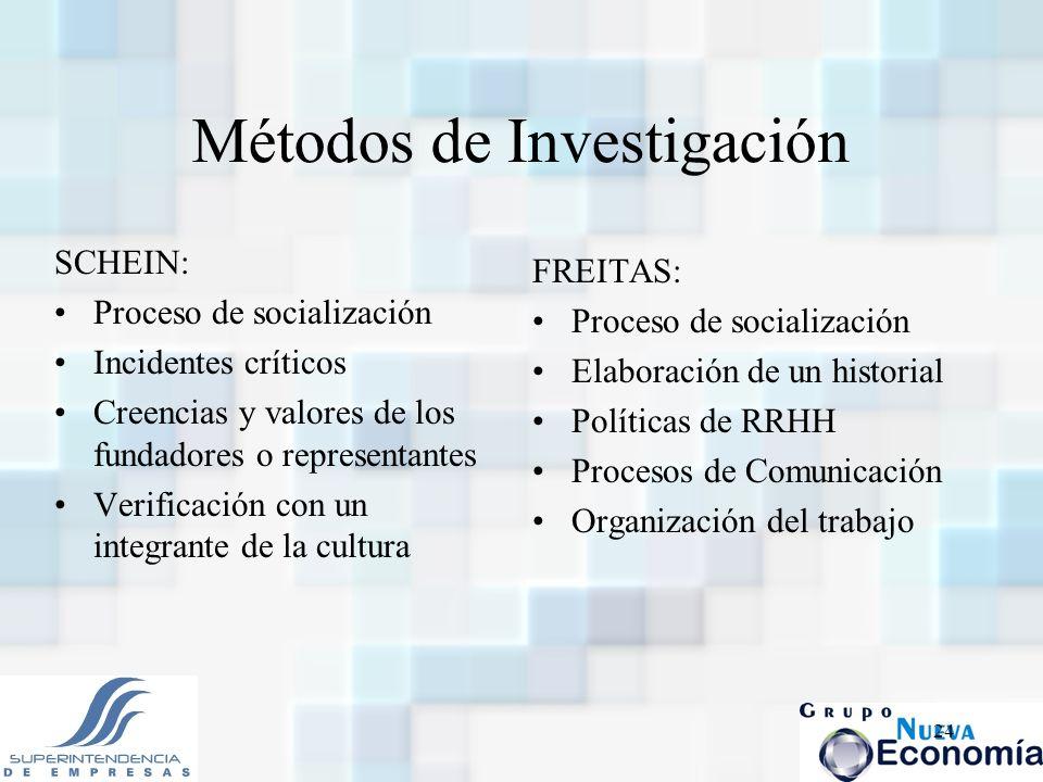 24 Métodos de Investigación SCHEIN: Proceso de socialización Incidentes críticos Creencias y valores de los fundadores o representantes Verificación c
