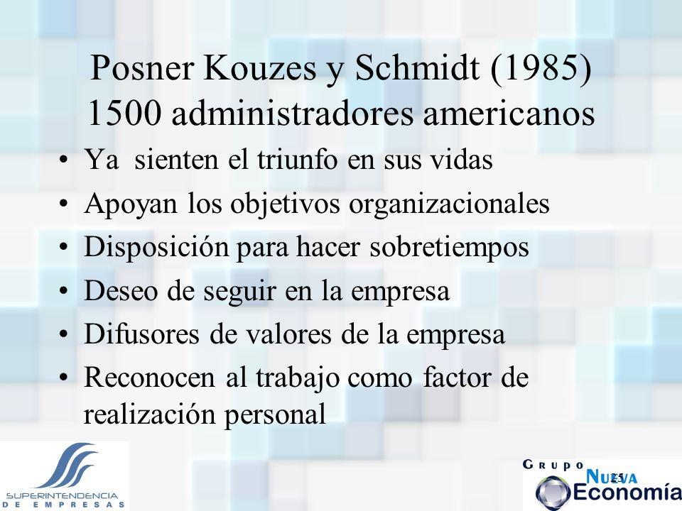 25 Posner Kouzes y Schmidt (1985) 1500 administradores americanos Ya sienten el triunfo en sus vidas Apoyan los objetivos organizacionales Disposición