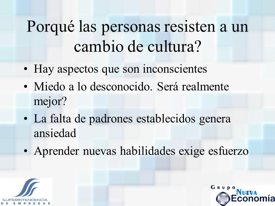 27 Porqué las personas resisten a un cambio de cultura? Hay aspectos que son inconscientes Miedo a lo desconocido. Será realmente mejor? La falta de p