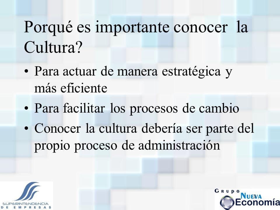3 Porqué es importante conocer la Cultura? Para actuar de manera estratégica y más eficiente Para facilitar los procesos de cambio Conocer la cultura