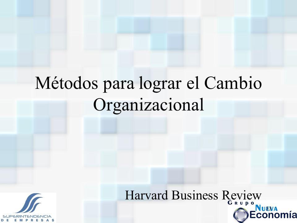 33 Métodos para lograr el Cambio Organizacional Harvard Business Review