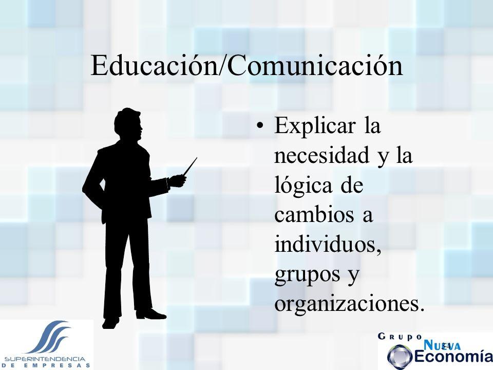 34 Educación/Comunicación Explicar la necesidad y la lógica de cambios a individuos, grupos y organizaciones.