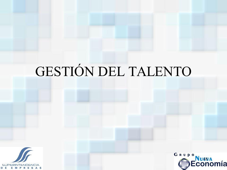 46 GESTIÓN DEL TALENTO