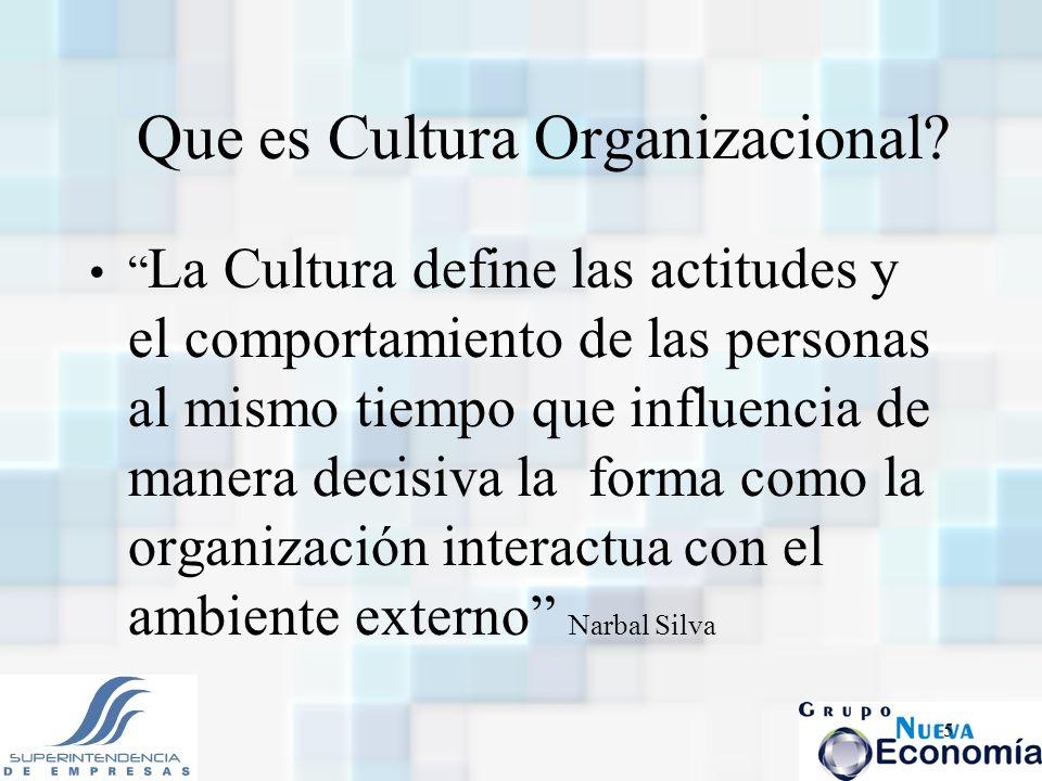 5 Que es Cultura Organizacional? La Cultura define las actitudes y el comportamiento de las personas al mismo tiempo que influencia de manera decisiva