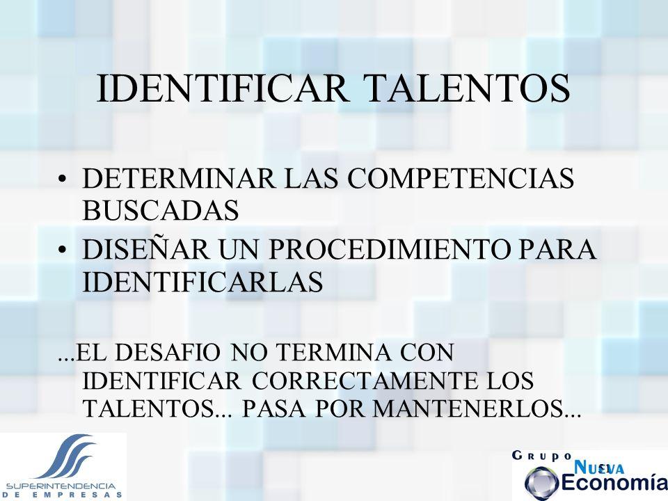 51 IDENTIFICAR TALENTOS DETERMINAR LAS COMPETENCIAS BUSCADAS DISEÑAR UN PROCEDIMIENTO PARA IDENTIFICARLAS...EL DESAFIO NO TERMINA CON IDENTIFICAR CORR