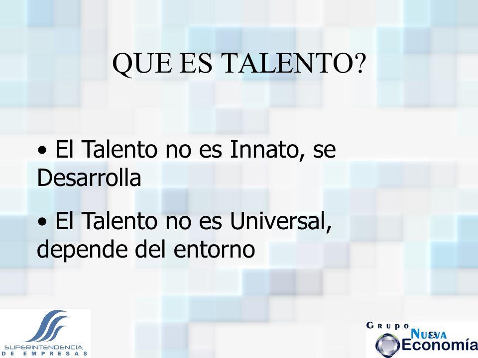 53 QUE ES TALENTO? El Talento no es Innato, se Desarrolla El Talento no es Universal, depende del entorno