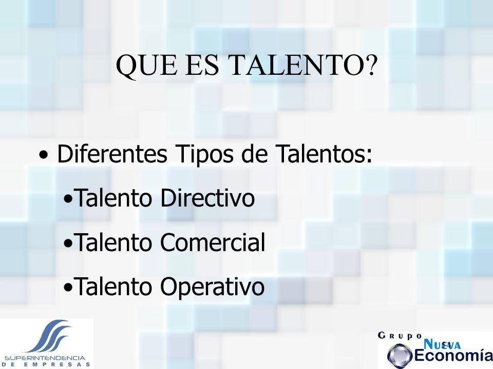54 QUE ES TALENTO? Diferentes Tipos de Talentos: Talento Directivo Talento Comercial Talento Operativo
