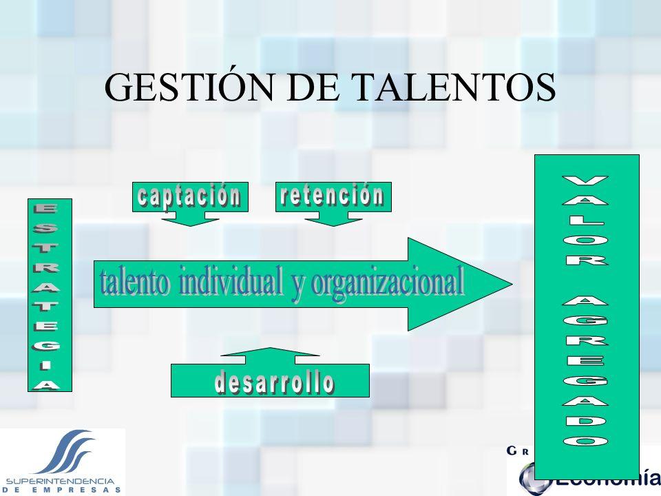 57 GESTIÓN DE TALENTOS