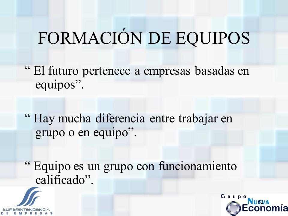 62 FORMACIÓN DE EQUIPOS El futuro pertenece a empresas basadas en equipos. Hay mucha diferencia entre trabajar en grupo o en equipo. Equipo es un grup