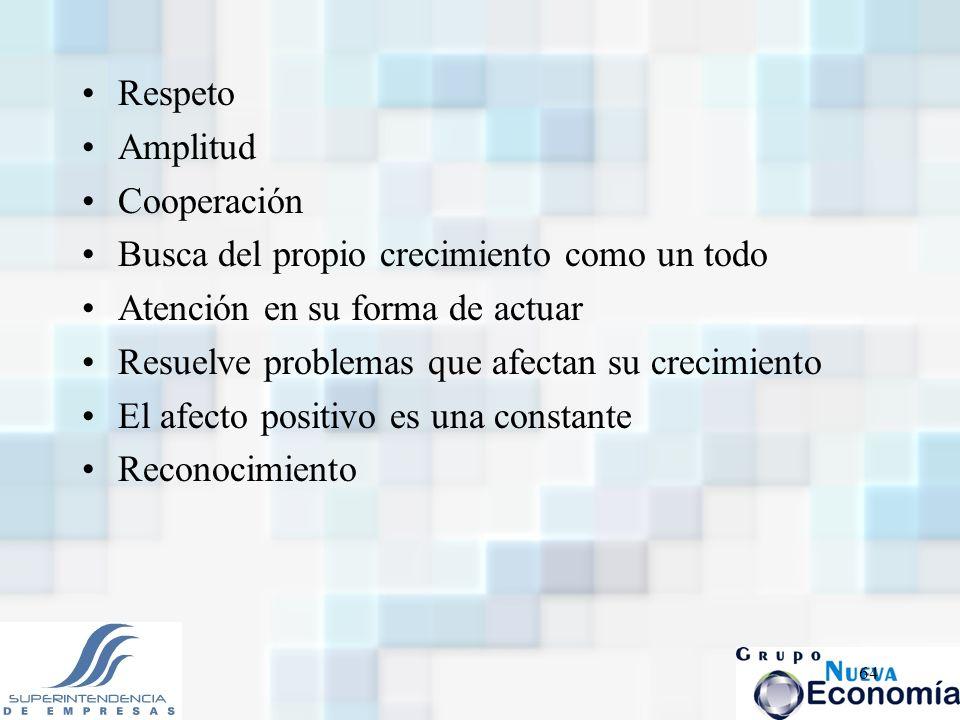 64 Respeto Amplitud Cooperación Busca del propio crecimiento como un todo Atención en su forma de actuar Resuelve problemas que afectan su crecimiento