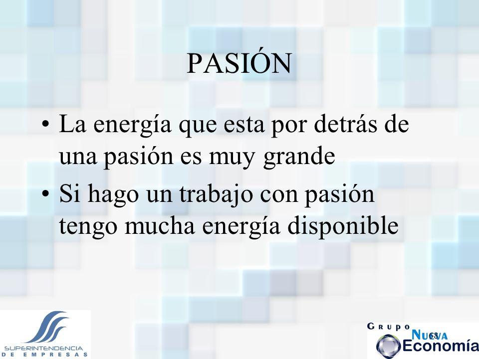 68 PASIÓN La energía que esta por detrás de una pasión es muy grande Si hago un trabajo con pasión tengo mucha energía disponible