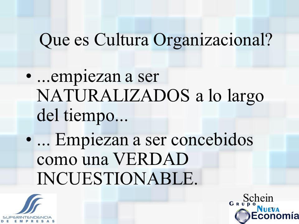 7 Que es Cultura Organizacional?...empiezan a ser NATURALIZADOS a lo largo del tiempo...... Empiezan a ser concebidos como una VERDAD INCUESTIONABLE.