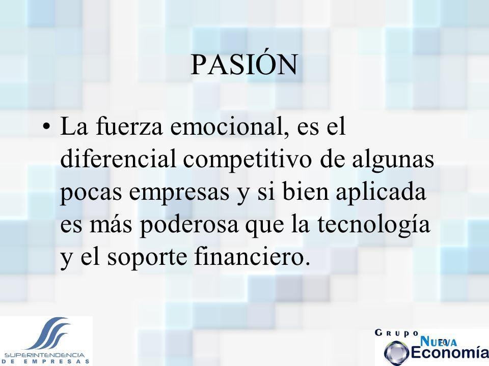 70 PASIÓN La fuerza emocional, es el diferencial competitivo de algunas pocas empresas y si bien aplicada es más poderosa que la tecnología y el sopor