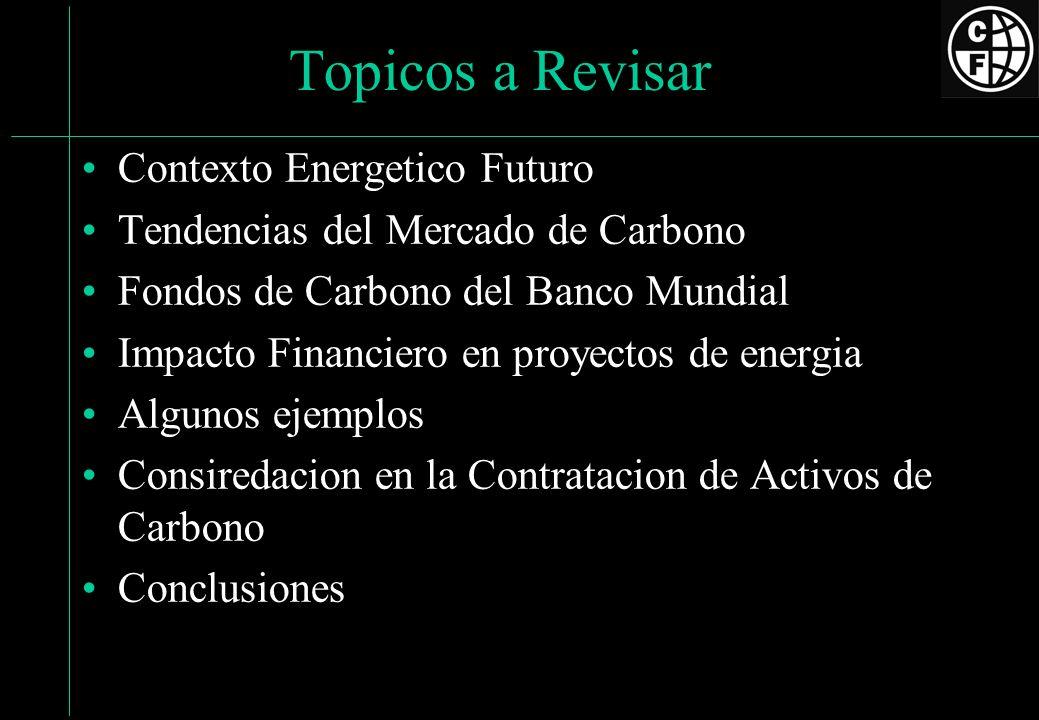 Topicos a Revisar Contexto Energetico Futuro Tendencias del Mercado de Carbono Fondos de Carbono del Banco Mundial Impacto Financiero en proyectos de