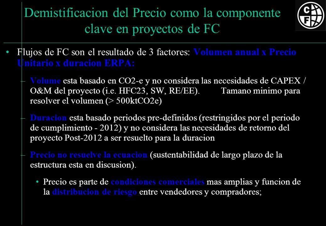 Flujos de FC son el resultado de 3 factores: Volumen anual x Precio Unitario x duracion ERPA: –Volume esta basado en CO2-e y no considera las necesida