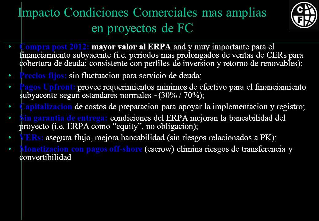 Compra post 2012: mayor valor al ERPA and y muy importante para el financiamiento subyacente (i.e. periodos mas prolongados de ventas de CERs para cob
