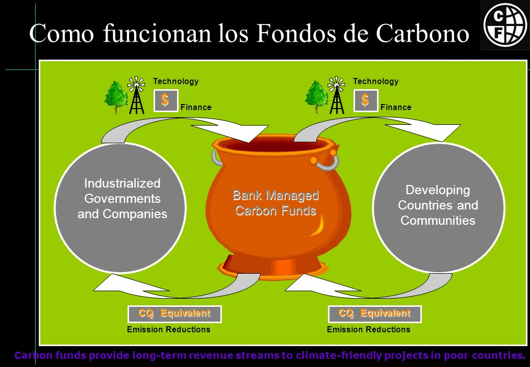 Carbon Fund $ $ $ $ 22 Emission Reduction Purchase Agreement BanksInvestor DebtEquity Power Purchase Agreement $$ Electricity $$ Carbon Credits Naturaleza de un esquema de Financiamiento de Carbono $$ Up to 25% of ERPA value
