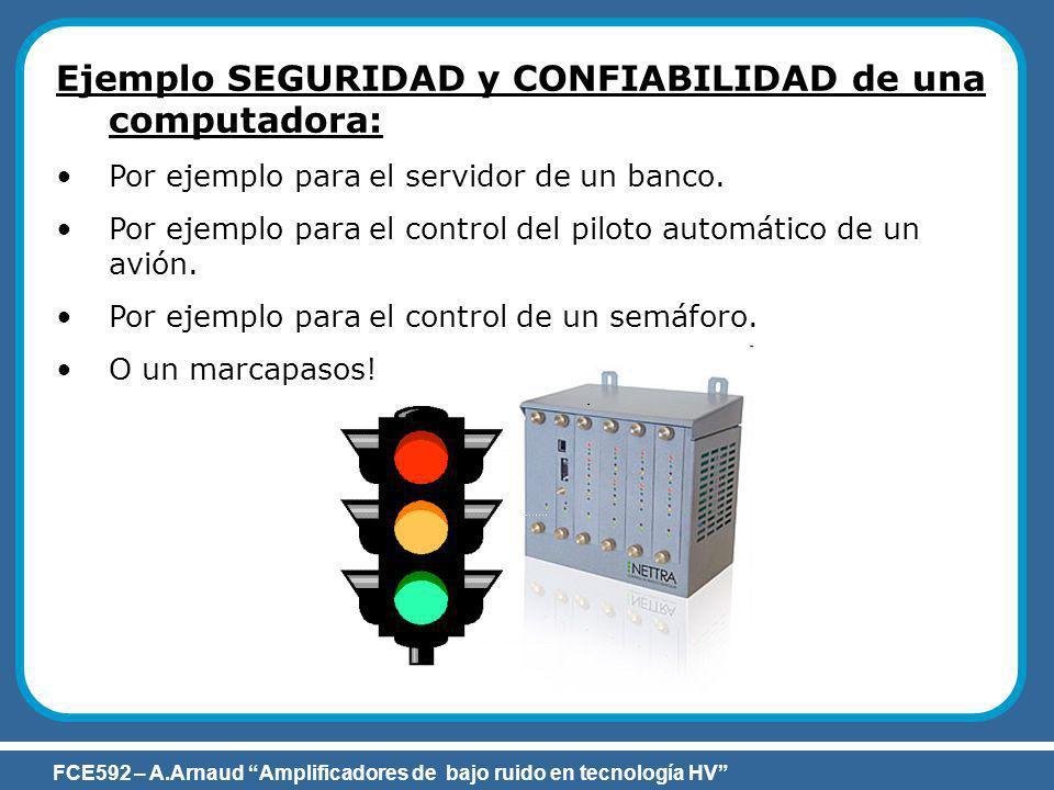 Ejemplo SEGURIDAD y CONFIABILIDAD de una computadora: Por ejemplo para el servidor de un banco. Por ejemplo para el control del piloto automático de u