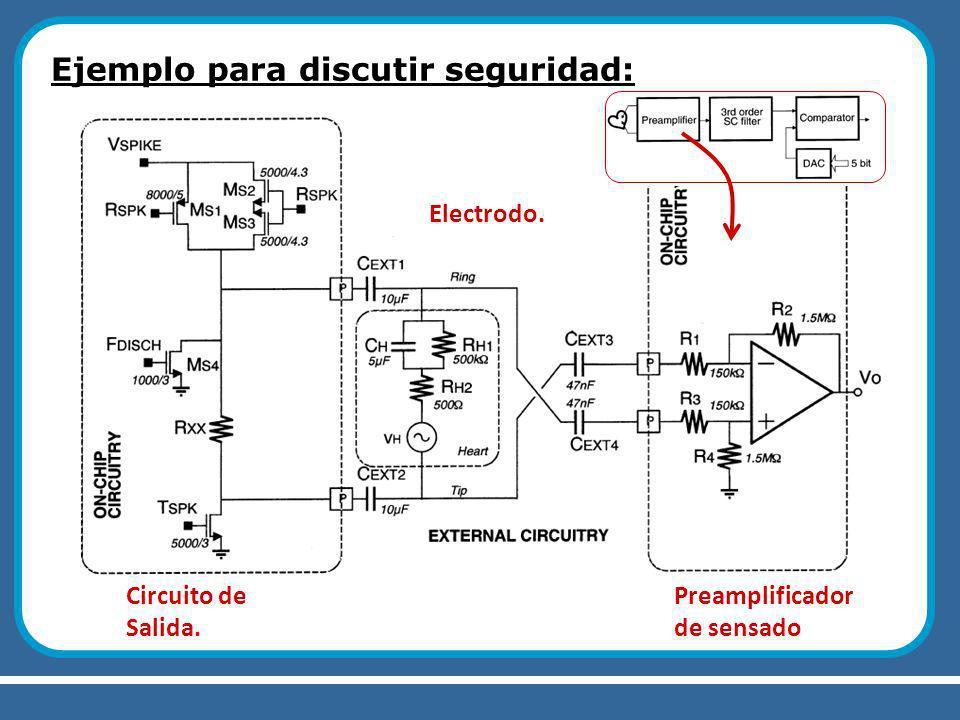 Ejemplo para discutir seguridad: Circuito de Salida. Electrodo. Preamplificador de sensado