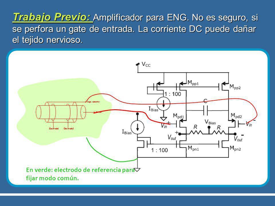 Trabajo Previo: Amplificador para ENG. No es seguro, si se perfora un gate de entrada. La corriente DC puede dañar el tejido nervioso. En verde: elect