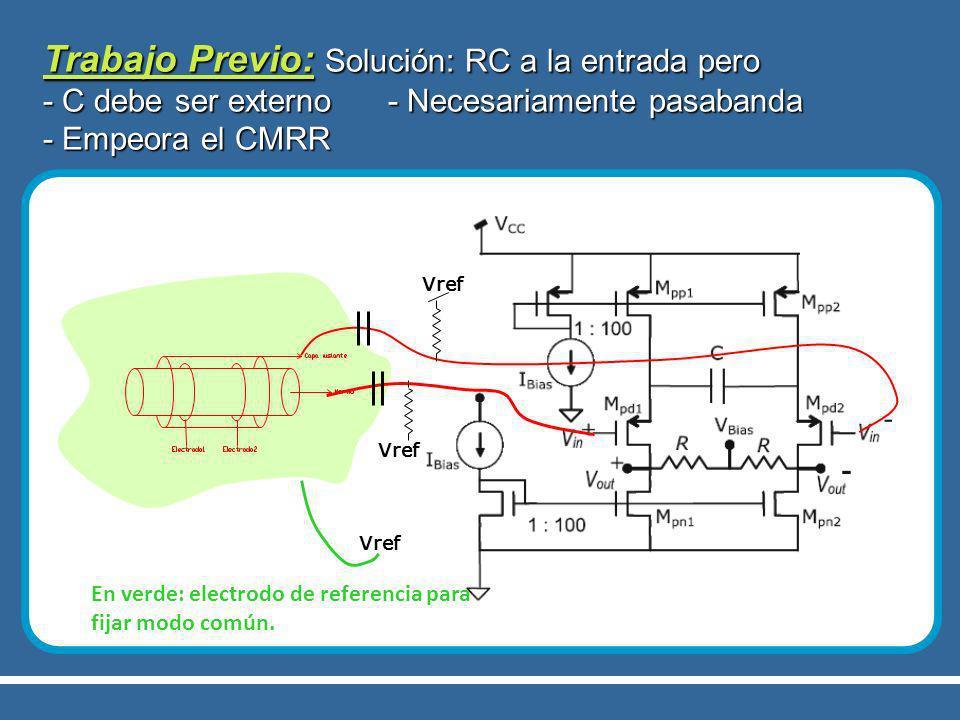 Trabajo Previo: Solución: RC a la entrada pero - C debe ser externo - Necesariamente pasabanda - Empeora el CMRR En verde: electrodo de referencia par