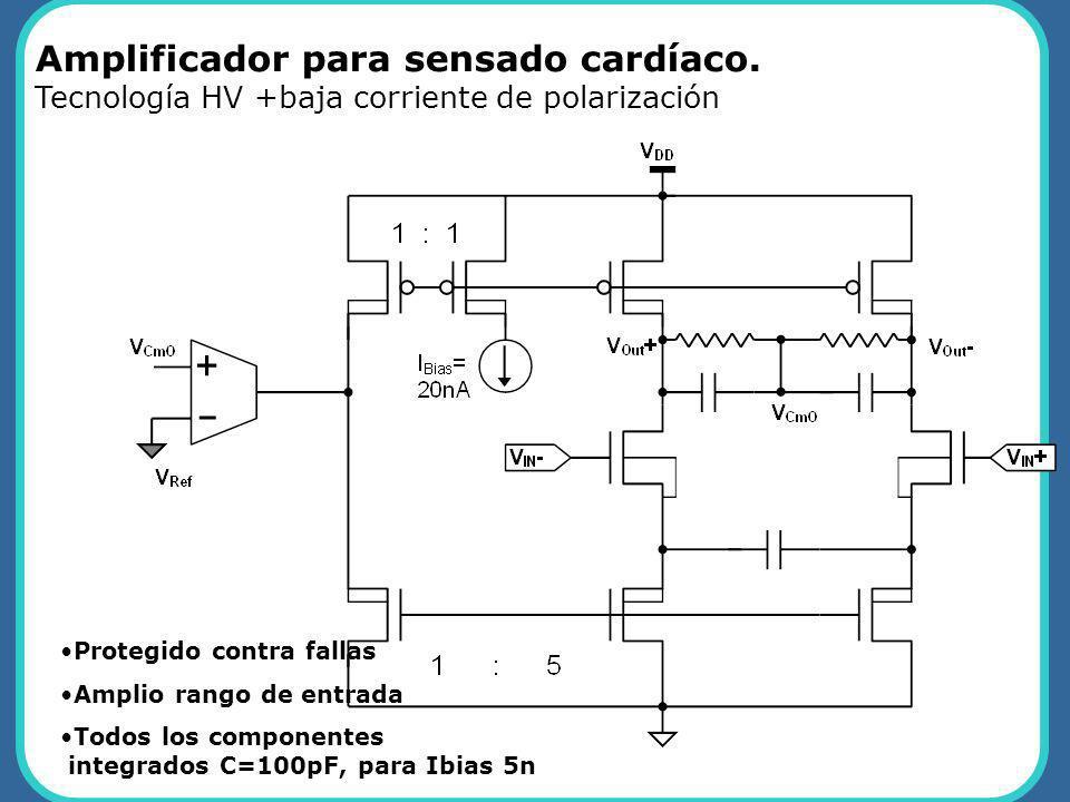 Amplificador para sensado cardíaco. Tecnología HV +baja corriente de polarización Protegido contra fallas Amplio rango de entrada Todos los componente