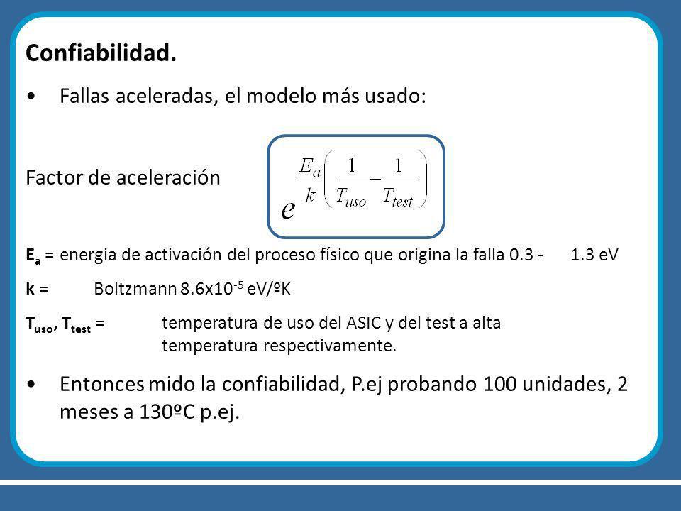 Confiabilidad. Fallas aceleradas, el modelo más usado: Factor de aceleración E a = energia de activación del proceso físico que origina la falla 0.3 -