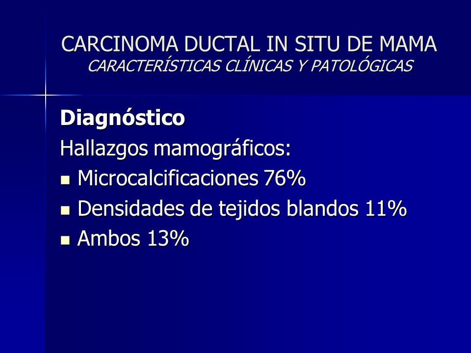 CARCINOMA DUCTAL IN SITU DE MAMA CARACTERÍSTICAS CLÍNICAS Y PATOLÓGICAS Diagnóstico Hallazgos mamográficos: Microcalcificaciones 76% Microcalcificacio