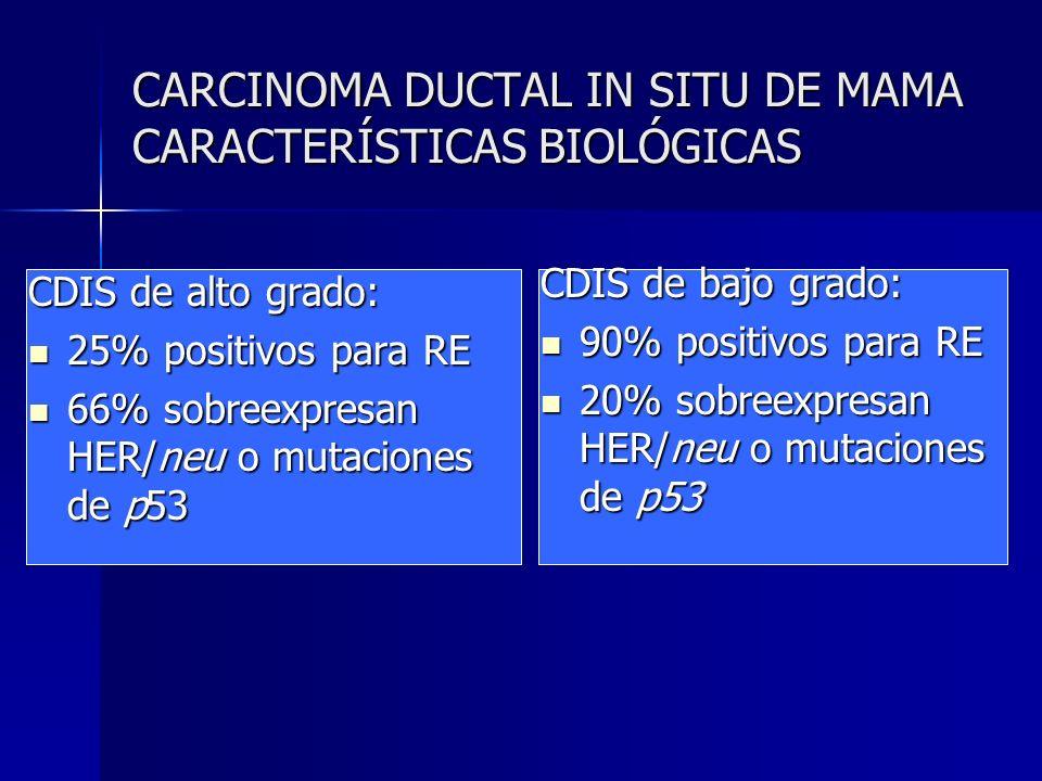 CARCINOMA DUCTAL IN SITU DE MAMA CARACTERÍSTICAS BIOLÓGICAS CDIS de alto grado: 25% positivos para RE 25% positivos para RE 66% sobreexpresan HER/neu