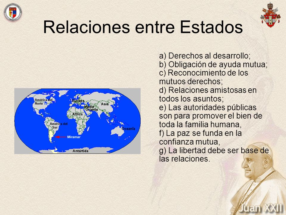 Relaciones entre Estados a) Derechos al desarrollo; b) Obligación de ayuda mutua; c) Reconocimiento de los mutuos derechos; d) Relaciones amistosas en