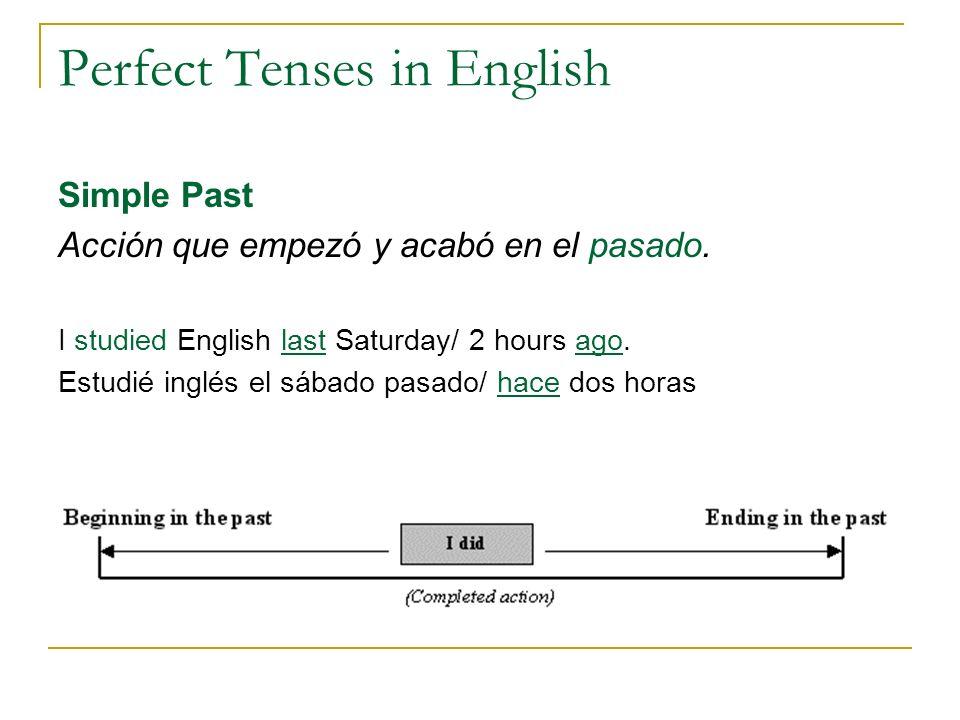 Perfect Tenses in English Simple Past Acción que empezó y acabó en el pasado. I studied English last Saturday/ 2 hours ago. Estudié inglés el sábado p