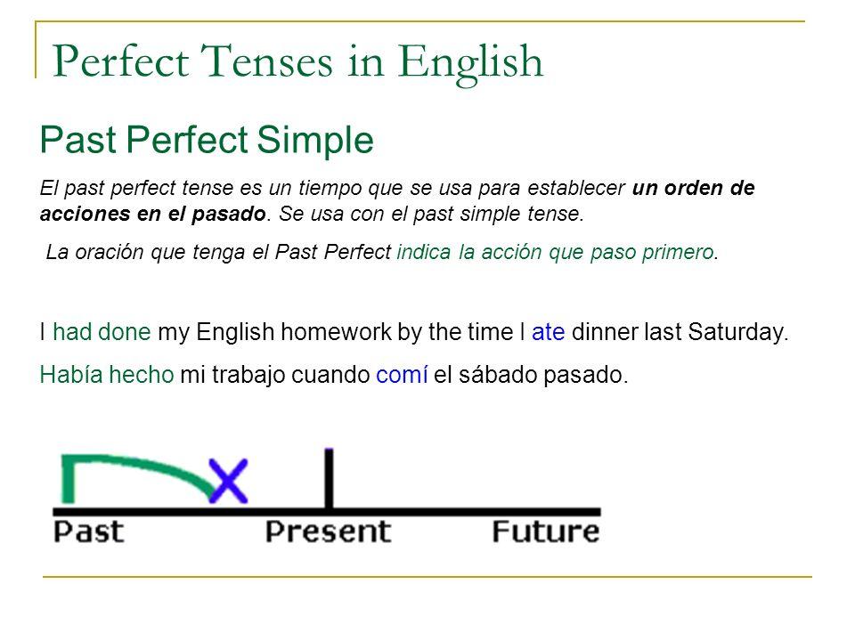Perfect Tenses in English Past Perfect Simple El past perfect tense es un tiempo que se usa para establecer un orden de acciones en el pasado. Se usa