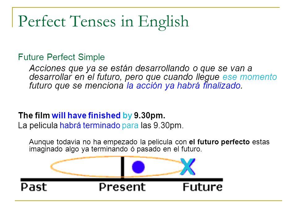 Perfect Tenses in English Future Perfect Simple Acciones que ya se están desarrollando o que se van a desarrollar en el futuro, pero que cuando llegue