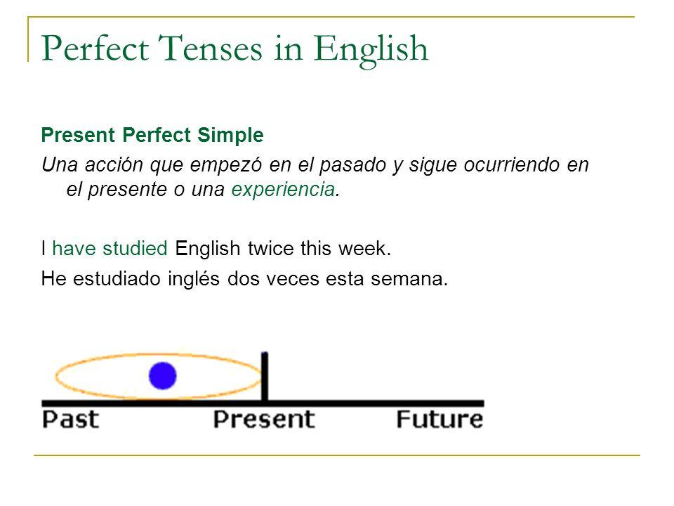 Perfect Tenses in English Present Perfect Simple Una acción que empezó en el pasado y sigue ocurriendo en el presente o una experiencia. I have studie