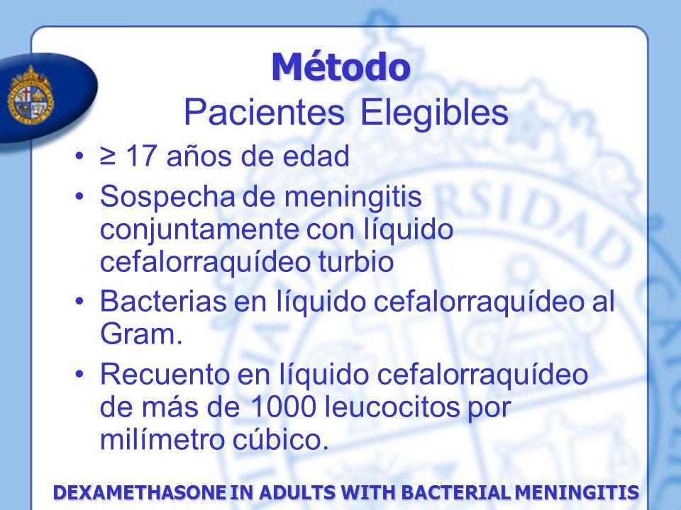 17 años de edad Sospecha de meningitis conjuntamente con líquido cefalorraquídeo turbio Bacterias en líquido cefalorraquídeo al Gram. Recuento en líqu