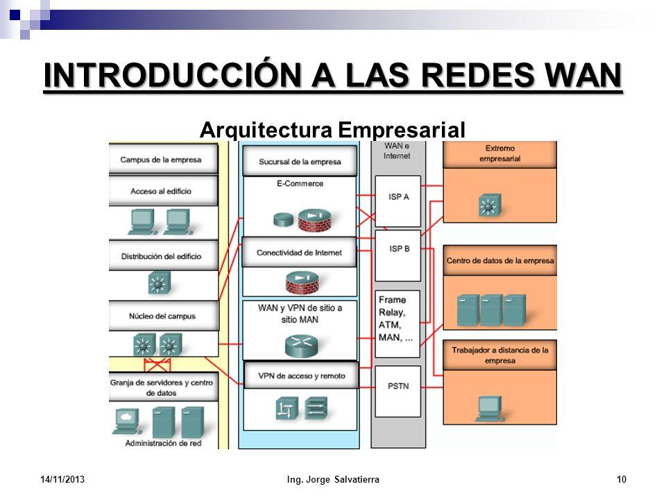INTRODUCCIÓN A LAS REDES WAN Arquitectura Empresarial 14/11/201310Ing. Jorge Salvatierra