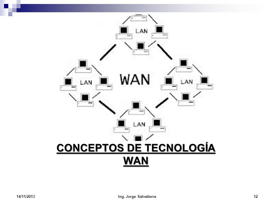 CONCEPTOS DE TECNOLOGÍA WAN 14/11/201312Ing. Jorge Salvatierra
