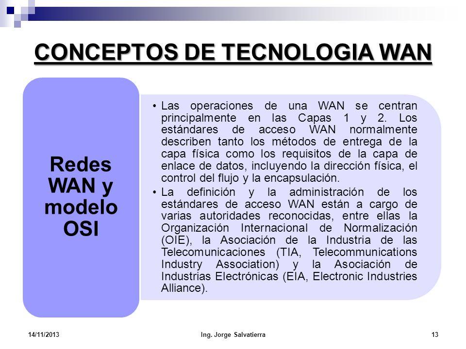 CONCEPTOS DE TECNOLOGIA WAN Las operaciones de una WAN se centran principalmente en las Capas 1 y 2. Los estándares de acceso WAN normalmente describe
