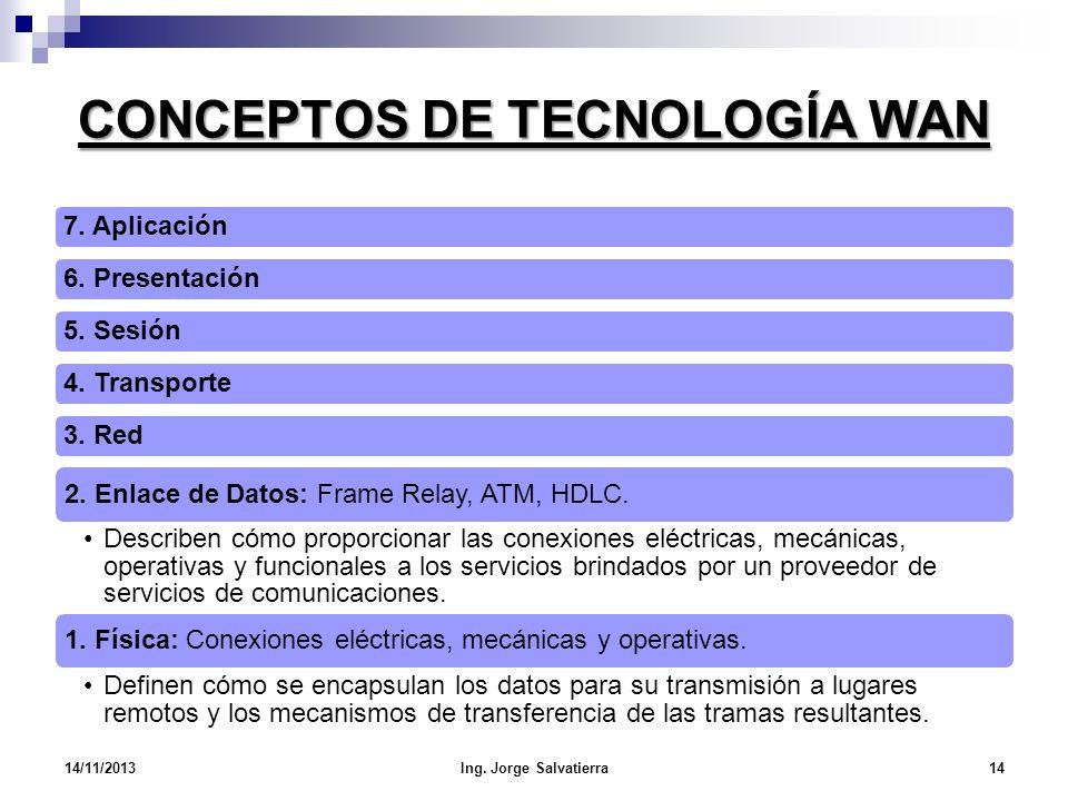 CONCEPTOS DE TECNOLOGÍA WAN 7. Aplicación6. Presentación5. Sesión4. Transporte3. Red 2. Enlace de Datos: Frame Relay, ATM, HDLC. Describen cómo propor